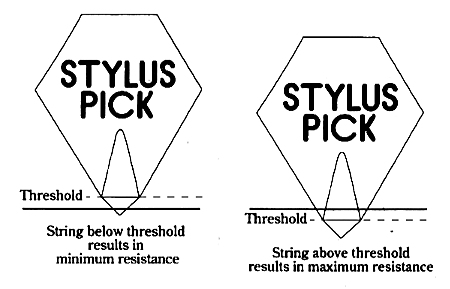 Stylus pick tinas picks collection plectrum